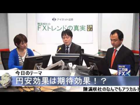 【ラジオNIKKEI】4月7日誰も教えてくれなかったRSI!陳満咲杜の「FXトレンド