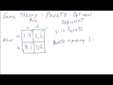 optimal game theory