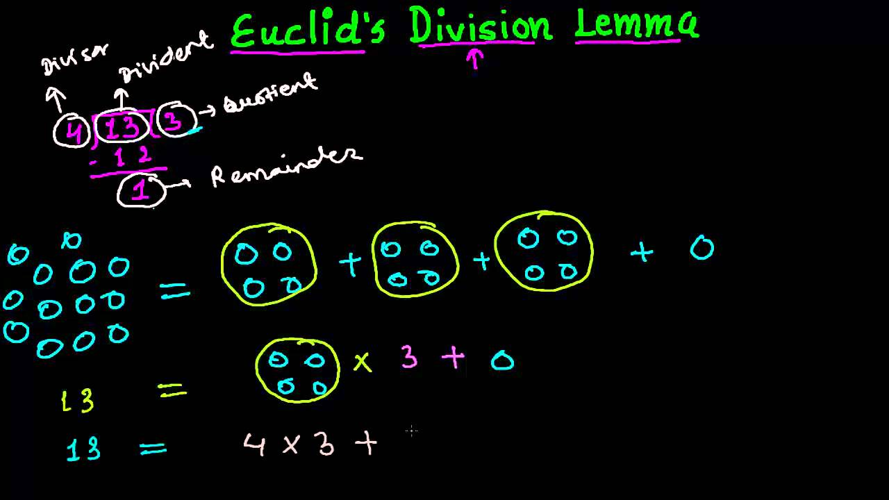 Division of Real Numbers in Real Numbers