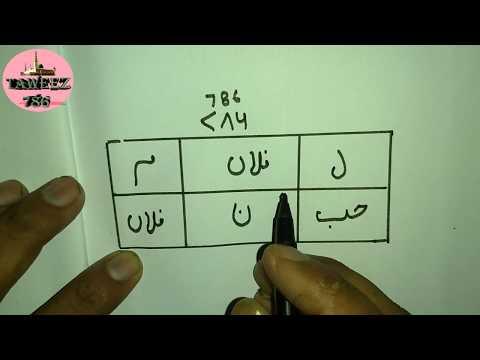 Kisi Ko Bhi Bas Me Karne Ka Taweez( Gulam Banane Ka Taweez) वंशिकरण का तवीज़ यंत्र