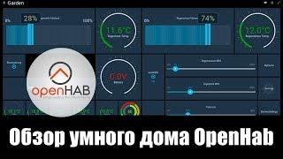 ????Обзор системы умный дом OpenHab