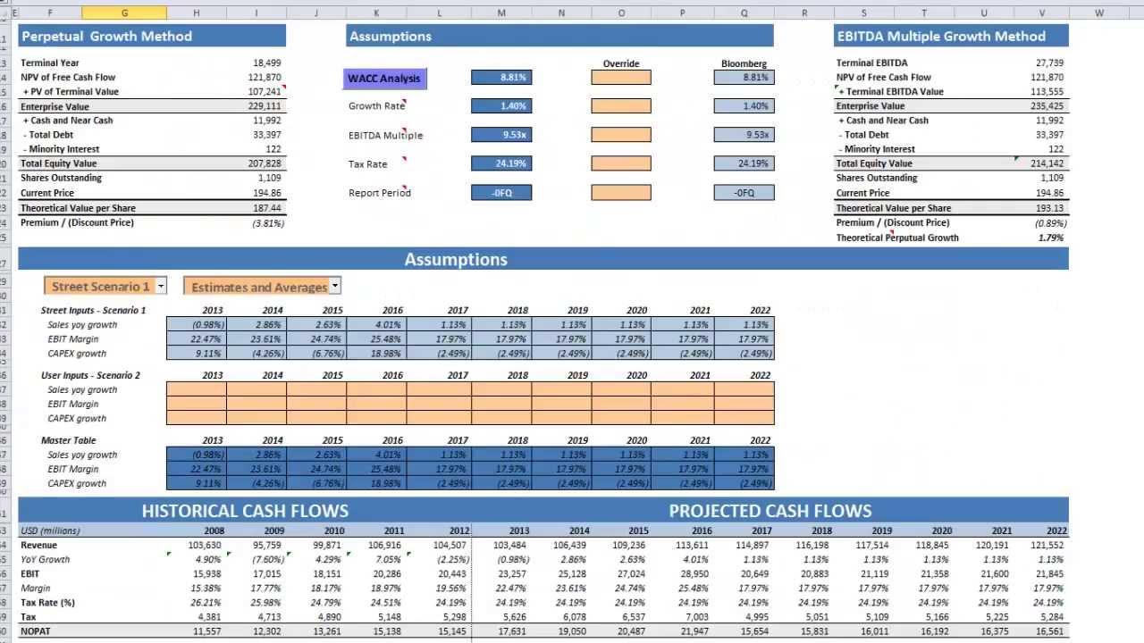 bloomberg training  discounted cashflow analysis dcf
