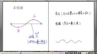高校物理解説講義:「波の基本」講義8