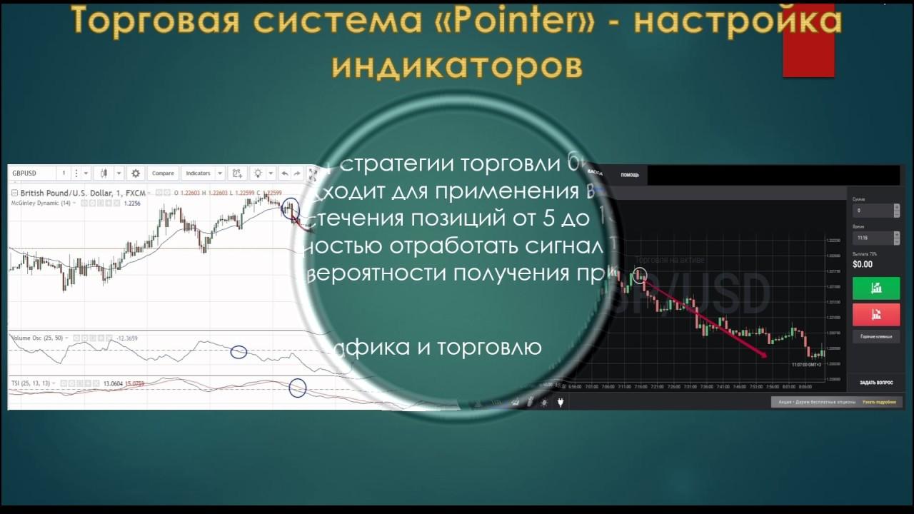 Заработок в интернете михаила шевченко бинарные опционы какие криптовалюты выгодно майнить видеокартой