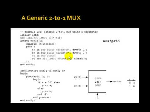 Lesson 22 - VHDL Example 10: Generic MUX - Parameters.ppt
