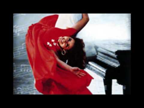 Banhon Ke Darmiyan - Instrumental by NawedKhan