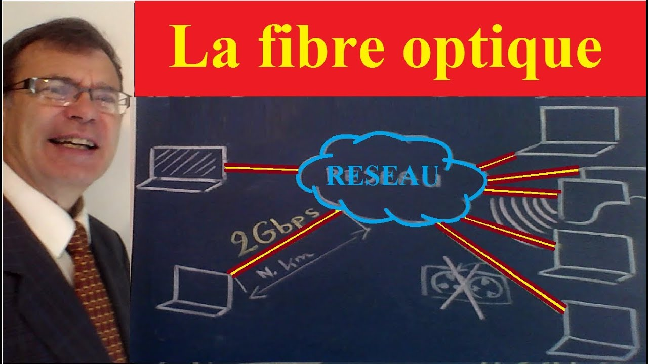 supports de transmission  5  la fibre optique 4g   sch u00e9mas