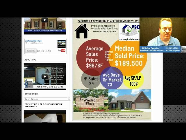 Windsor Place Home Sales 2012 Zachary LA Home Appraisals Report