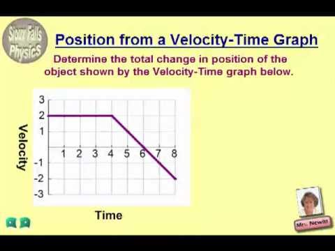 how to make a velocity time graph in excel