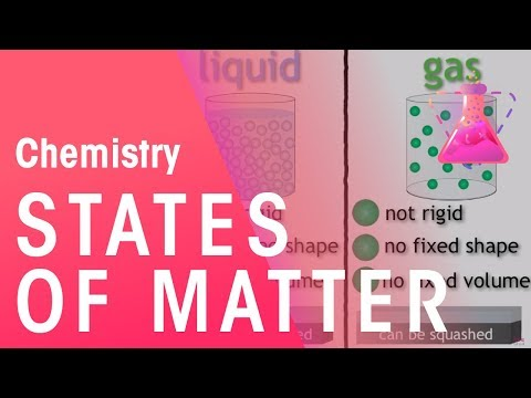 States of Matter (solids, liquids and gases) | Chemistry | the virtual school