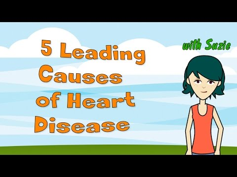 5 Leading Causes of Heart Disease That You Need to Avoid