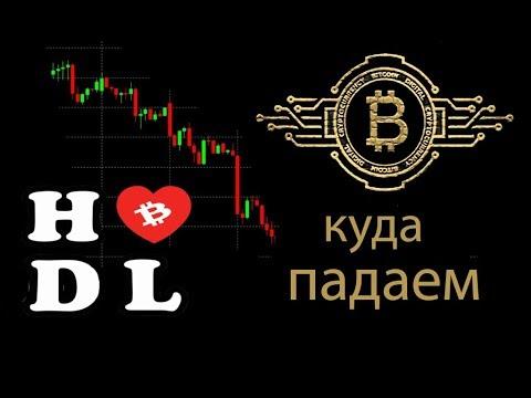 Биткоин падает на 4500, когда покупать биткоин, ответы на вопросы.