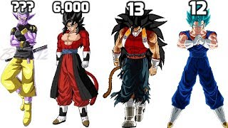 Dragon Ball Heroes GOD SCALE Power Levels