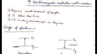 Spectroscopy, Introduction to Spectroscopy, Properties of Spectroscopy