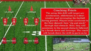 Football Circuit Drills