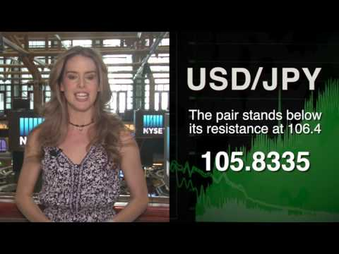 06/15: Stocks try to rebound before Fed policy announcement (12:41ET)