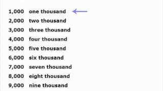 How to Say English Numbers 100 - 1 trillion