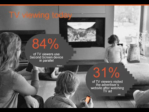 wywy TV Analytics Dashboard: TV attribution made easy
