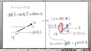 高校物理解説講義:「ローレンツ力」講義4