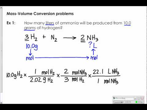 Volume Mass Conversion Mass Volume Conversion Problem