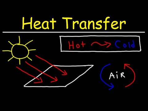 Heat Transfer - Conduction, Convection, and Radiation