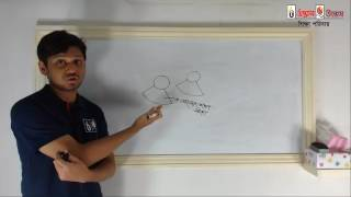 Biology স্পেশাল ক্লাস পর্ব ০১ | সানি ভাইয়ার | LIVE