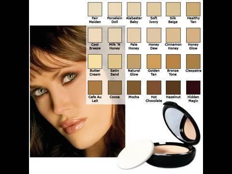 Makeup Kit Focus: Graftobian Powders and Foundations