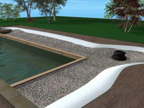 Swimpond Pro -  So Entsteht Ein Schwimmteich