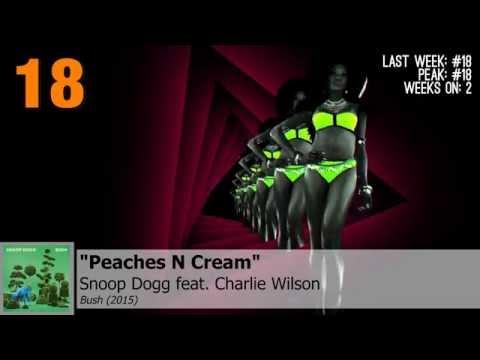 Top 25 - Us Itunes Hip-hop rap Charts | March 23, 2015 video