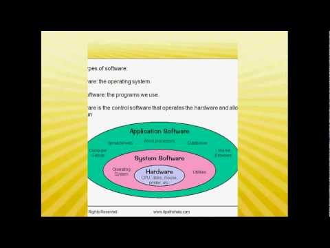 Types of Software and Their Needs-IT Pathshala Knowledge Series