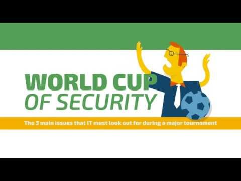 World Cup of Security Infographic | GFI WebMonitor