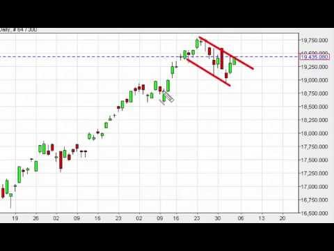 Nikkei Technical Analysis for April 6 2015 by FXEmpire.com