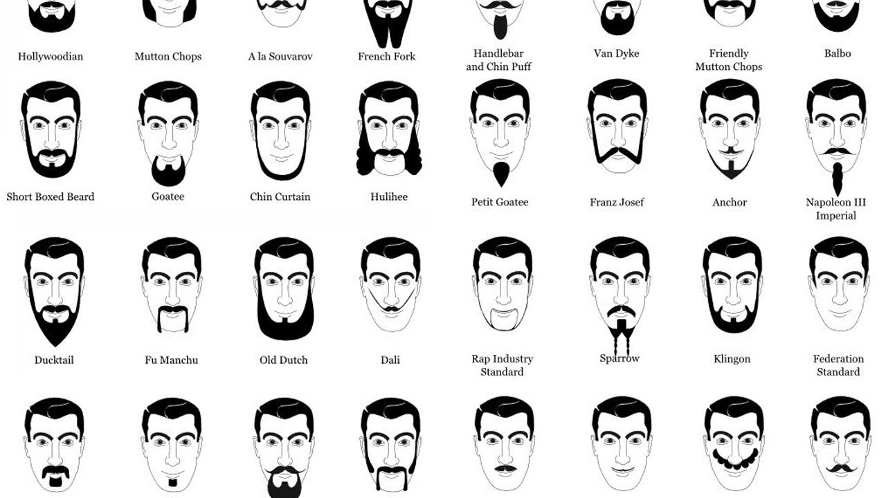 THE MAGICAL POWERS OF FACIAL HAIR  YouTube - Best Hairstyle For Round Face Man
