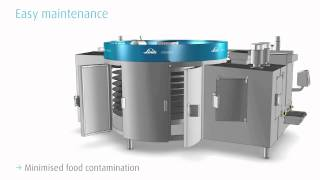 evolution of cooling process from foodcold to cryogenic freezing Freshline range of nitrogen freezing and empowered by the extreme cold of liquid nitrogen or cryogenic freezing and chilling system requires minimal.