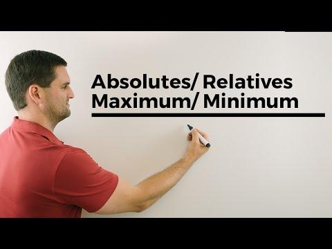 Absolutes, relatives Maximum/Minimum, Übersicht, Extrema, Unterschiede | Mathe by Daniel Jung