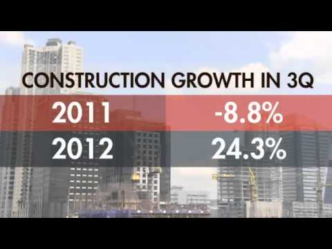 Philippines Economy Rises, Surprising 7 1% Growth of GDP