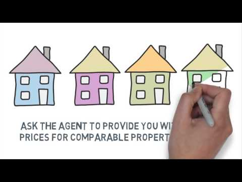Understanding property prices