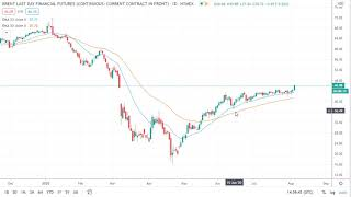 Oil Technical Analysis for August 6, 2020 by FXEmpire