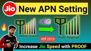 Jio New Apn Setting March 2019 | How to Increase Jio Internet Speed 10 Times
