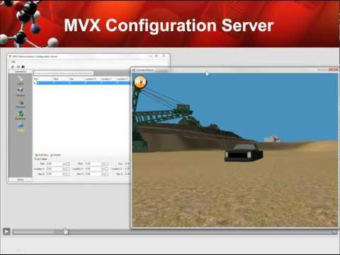 MVX Object Server - Part 1