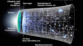 Empirical sciences   Wikipedia audio article