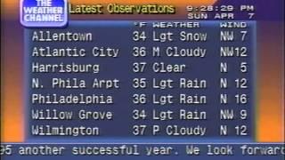 Local Forecast Playback - Apr 1996 13:09
