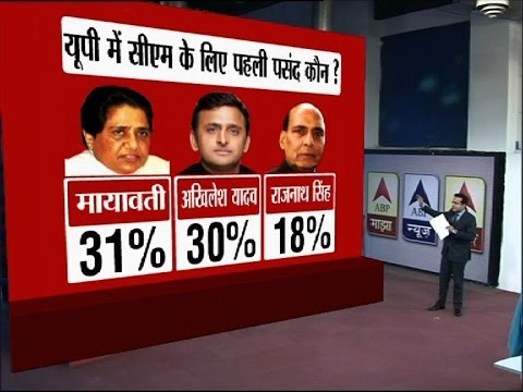 ABP News-Nielsen poll : Mayawati emerges as most liked CM candidate