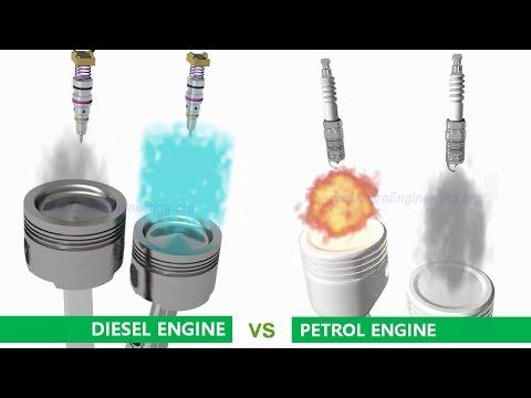 Petrol (Gasoline) Engine vs Diesel Engine