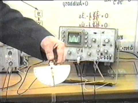 Тайны электромагнетизма и свободная энергия
