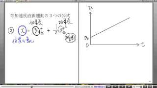 高校物理解説講義:「物体の運動」講義17