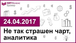 Не так страшен чарт, аналитика - 24.04.2017; 16:00 (мск)