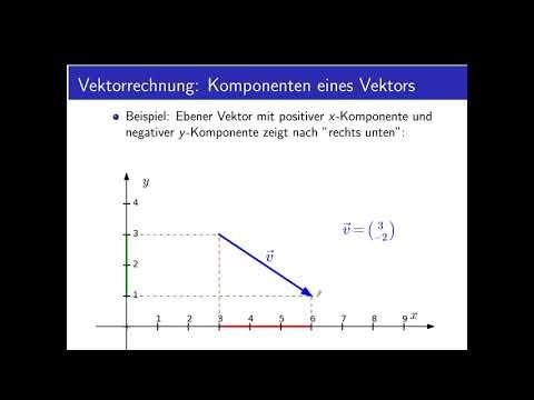 Vektorrechnung Teil 4: Vektorkomponenten, Fortsetzung