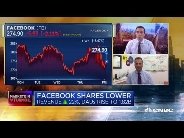 Why the Facebook ad boycott didn39t make a big impact Joe Terranova