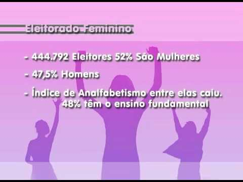 Maior parte do eleitorado de Uberlândia é feminino